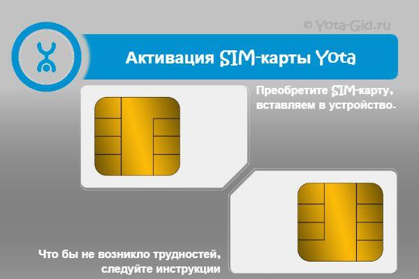 Правильная активация SIM-карты Yota