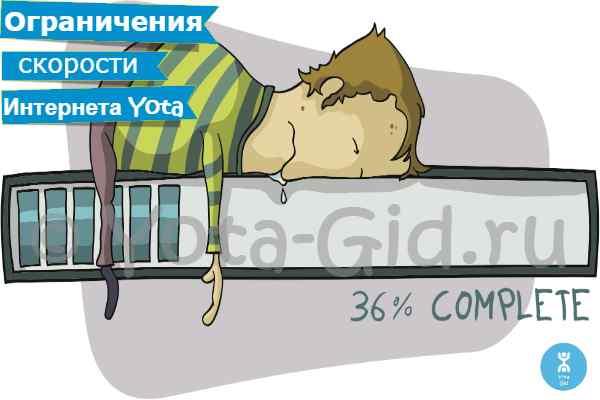 Ограничения скорости интернета на новых тарифах Yota
