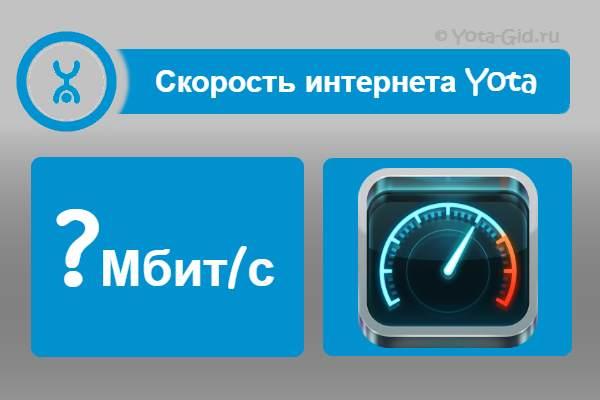 Тест скорости интернета от Yota