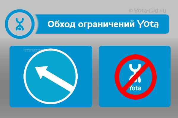 Обход ограничений Yota на раздачу интернета