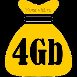 Как продлить интернет на Билайне 4 Гб